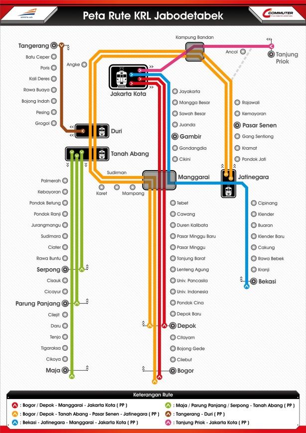 Peta Lintasan KRL Commuter Line