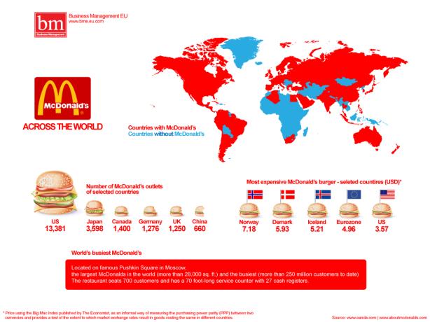 Peta Persebaran McDonalds di Seluruh Dunia (sumber : bme.eu.com)