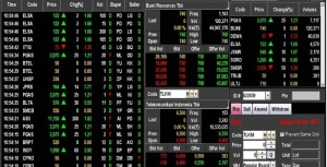 Salah satu sistem online trading (sumber : vibiznews.com)